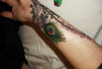 36 Peacock Feather Tattoos Designs And Pictures for sizing 1024 X 768