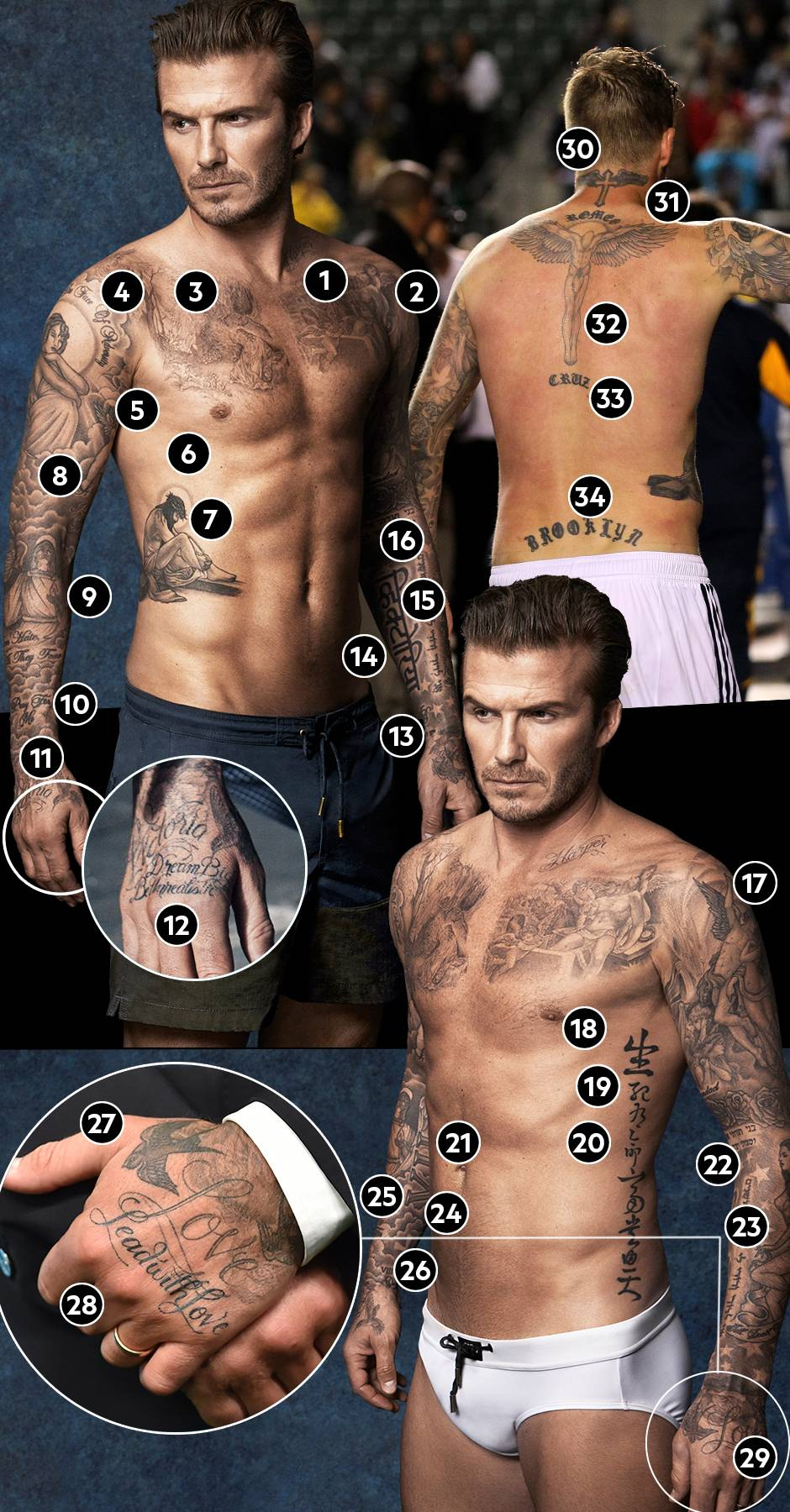 David Beckham Das Bedeuten Seine Zahlreichen Tattoos Sternde with regard to sizing 940 X 1800