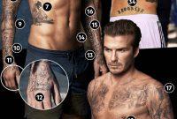 David Beckham Das Bedeuten Seine Zahlreichen Tattoos Sternde with sizing 940 X 1800