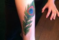 Right Forearm Peacock Feather Tattoo Idea throughout measurements 768 X 1024
